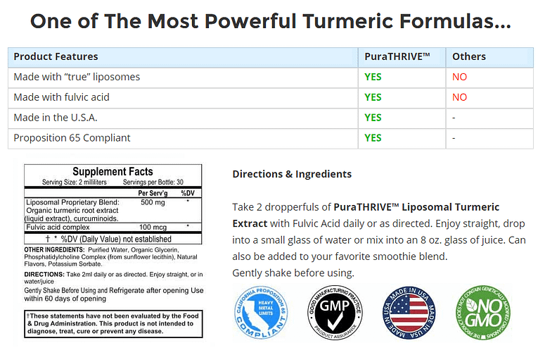 Directions & Ingredients in purathrive