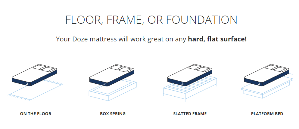 Doze mattress review