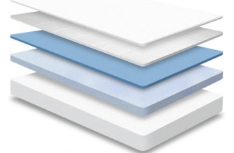 Nectar vs Casper mattress Review: Which one To Choose?